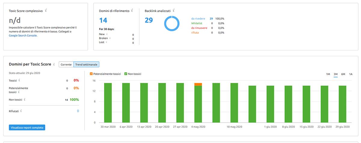 semrush-backlink-audit